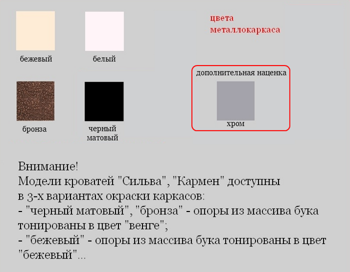 Кровать Волна-1У
